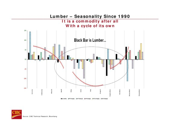 Lumber - May 15 2013 (2)-page-0