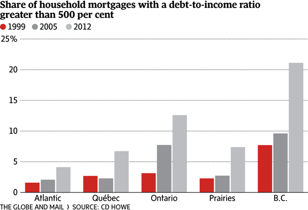 MORTGAGE-DEBT (1)